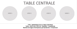 Banderole table centrale